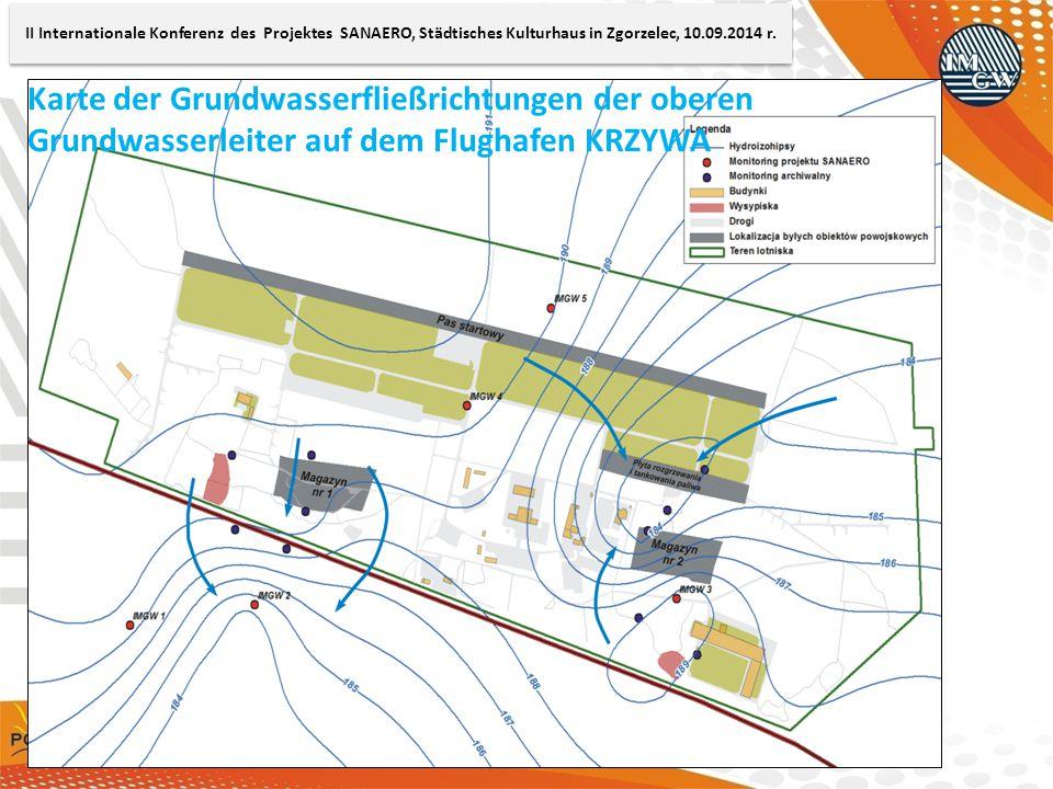 Karte der Grundwasserfließrichtungen der oberen Grundwasserleiter auf dem Flughafen KRZYWA II Internationale Konferenz des Projektes SANAERO, Städtisches Kulturhaus in Zgorzelec, 10.09.2014 r.