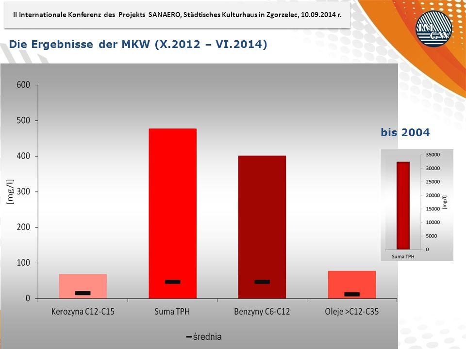 Instytut Meteorologii i Gospodarki Wodnej – PIB Die Ergebnisse der MKW (X.2012 – VI.2014) bis 2004 II Internationale Konferenz des Projekts SANAERO, Städtisches Kulturhaus in Zgorzelec, 10.09.2014 r.