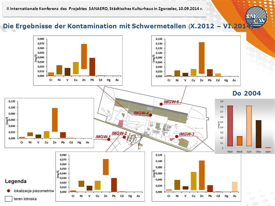 Instytut Meteorologii i Gospodarki Wodnej – PIB Die Ergebnisse der Kontamination mit Schwermetallen ( X.2012 – VI.2014) Do 2004 II Internationale Konferenz des Projektes SANAERO, Städtisches Kulturhaus in Zgorzelec, 10.09.2014 r.