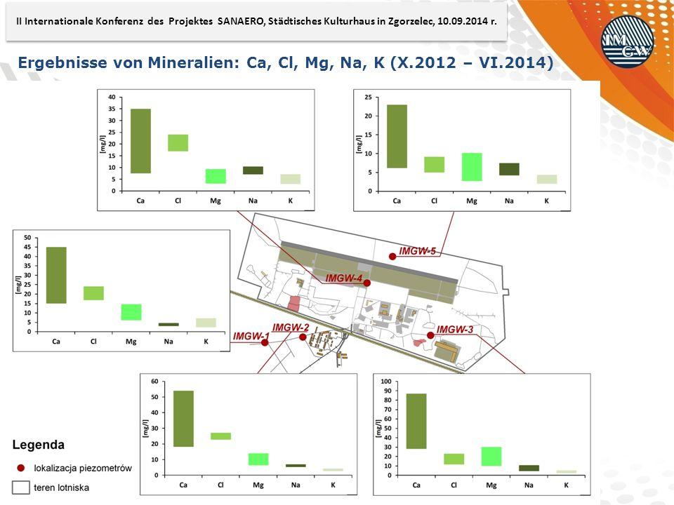 Instytut Meteorologii i Gospodarki Wodnej – PIB Ergebnisse von Mineralien: Ca, Cl, Mg, Na, K (X.2012 – VI.2014) II Internationale Konferenz des Projektes SANAERO, Städtisches Kulturhaus in Zgorzelec, 10.09.2014 r.