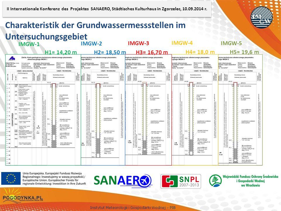 Instytut Meteorologii i Gospodarki Wodnej – PIB Charakteristik der Grundwassermessstellen im Untersuchungsgebiet IMGW-1 IMGW-2 IMGW-3 IMGW-4 IMGW-5 H1= 14,20 mH2= 18,50 mH3= 16,70 m H4= 18,0 mH5= 19,6 m II Internationale Konferenz des Projektes SANAERO, Städtisches Kulturhaus in Zgorzelec, 10.09.2014 r.