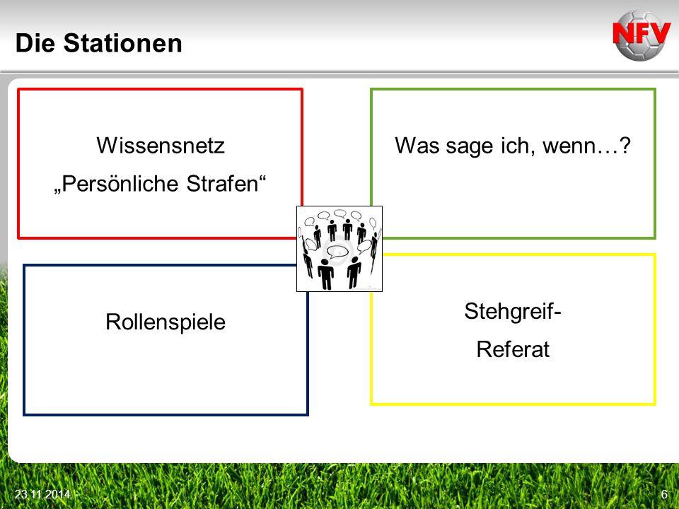 """Die Stationen 23.11.20146 Wissensnetz """"Persönliche Strafen"""" Rollenspiele Was sage ich, wenn…? Stehgreif- Referat"""