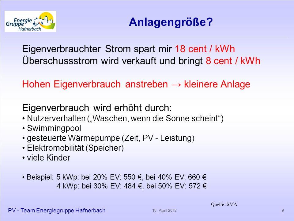 Anlagengröße? PV - Team Energiegruppe Hafnerbach 918. April 2012 Quelle: SMA Eigenverbrauchter Strom spart mir 18 cent / kWh Überschussstrom wird verk