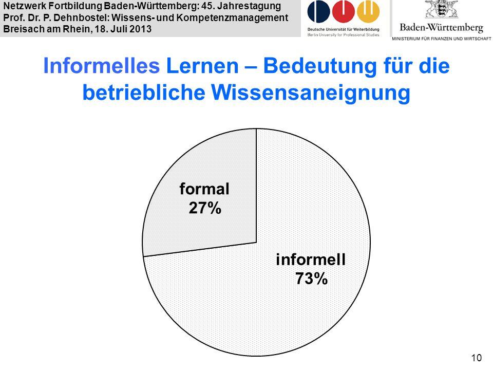 Netzwerk Fortbildung Baden-Württemberg: 45. Jahrestagung Prof. Dr. P. Dehnbostel: Wissens- und Kompetenzmanagement Breisach am Rhein, 18. Juli 2013 In