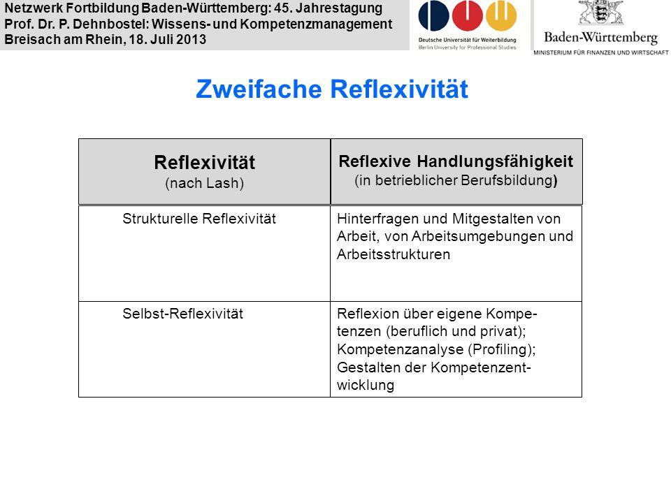 Netzwerk Fortbildung Baden-Württemberg: 45. Jahrestagung Prof. Dr. P. Dehnbostel: Wissens- und Kompetenzmanagement Breisach am Rhein, 18. Juli 2013 Zw