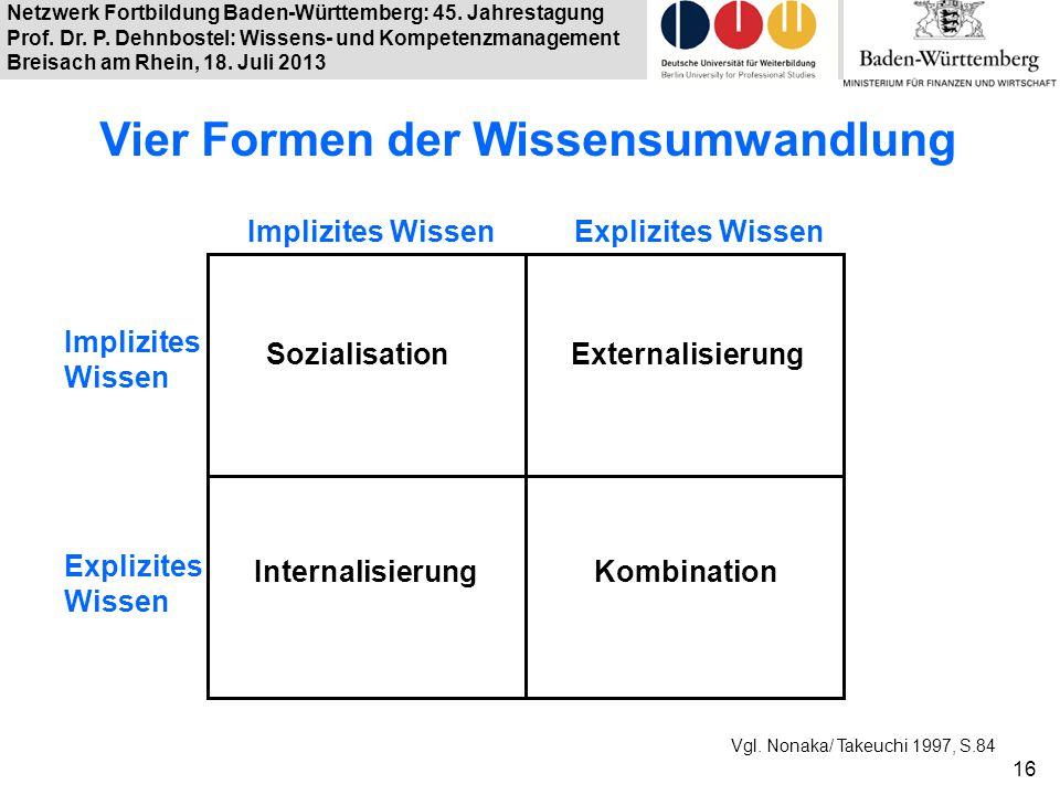 Netzwerk Fortbildung Baden-Württemberg: 45. Jahrestagung Prof. Dr. P. Dehnbostel: Wissens- und Kompetenzmanagement Breisach am Rhein, 18. Juli 2013 Vi
