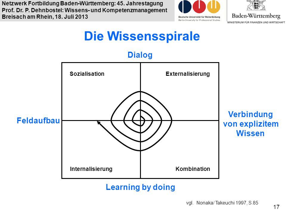 Netzwerk Fortbildung Baden-Württemberg: 45. Jahrestagung Prof. Dr. P. Dehnbostel: Wissens- und Kompetenzmanagement Breisach am Rhein, 18. Juli 2013 Di