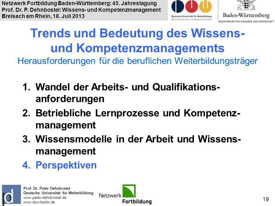 Netzwerk Fortbildung Baden-Württemberg: 45. Jahrestagung Prof. Dr. P. Dehnbostel: Wissens- und Kompetenzmanagement Breisach am Rhein, 18. Juli 2013 19
