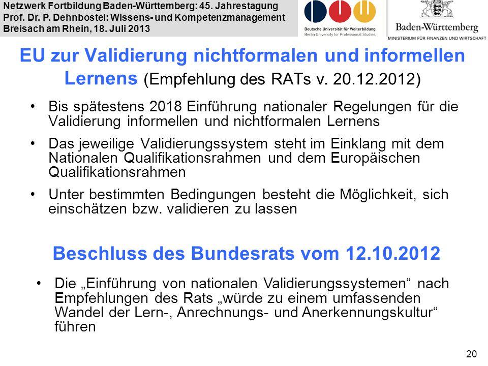 Netzwerk Fortbildung Baden-Württemberg: 45. Jahrestagung Prof. Dr. P. Dehnbostel: Wissens- und Kompetenzmanagement Breisach am Rhein, 18. Juli 2013 EU