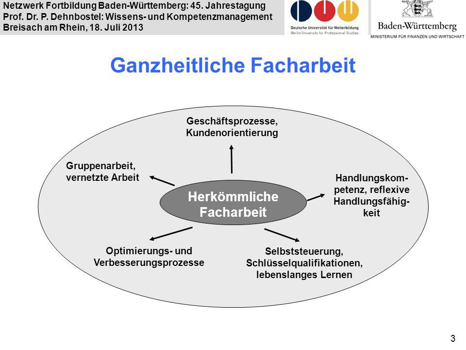 Netzwerk Fortbildung Baden-Württemberg: 45. Jahrestagung Prof. Dr. P. Dehnbostel: Wissens- und Kompetenzmanagement Breisach am Rhein, 18. Juli 2013 3