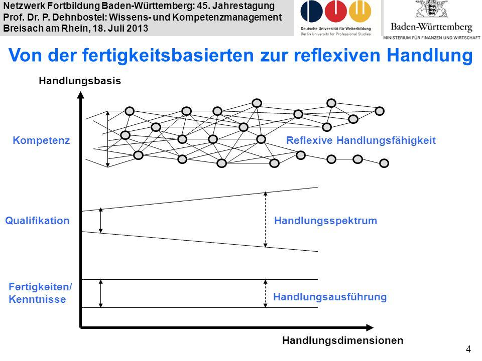 Netzwerk Fortbildung Baden-Württemberg: 45. Jahrestagung Prof. Dr. P. Dehnbostel: Wissens- und Kompetenzmanagement Breisach am Rhein, 18. Juli 2013 4