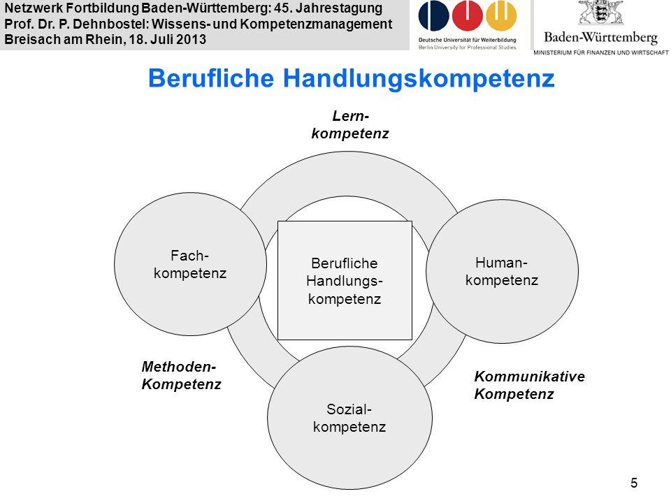 Netzwerk Fortbildung Baden-Württemberg: 45. Jahrestagung Prof. Dr. P. Dehnbostel: Wissens- und Kompetenzmanagement Breisach am Rhein, 18. Juli 2013 Le