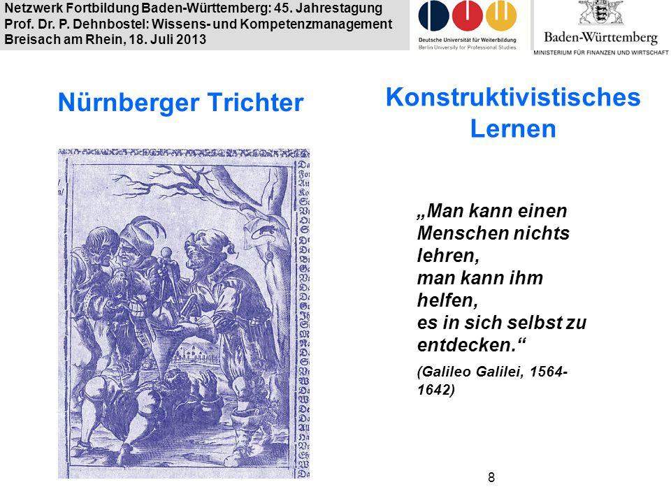 Netzwerk Fortbildung Baden-Württemberg: 45. Jahrestagung Prof. Dr. P. Dehnbostel: Wissens- und Kompetenzmanagement Breisach am Rhein, 18. Juli 2013 8