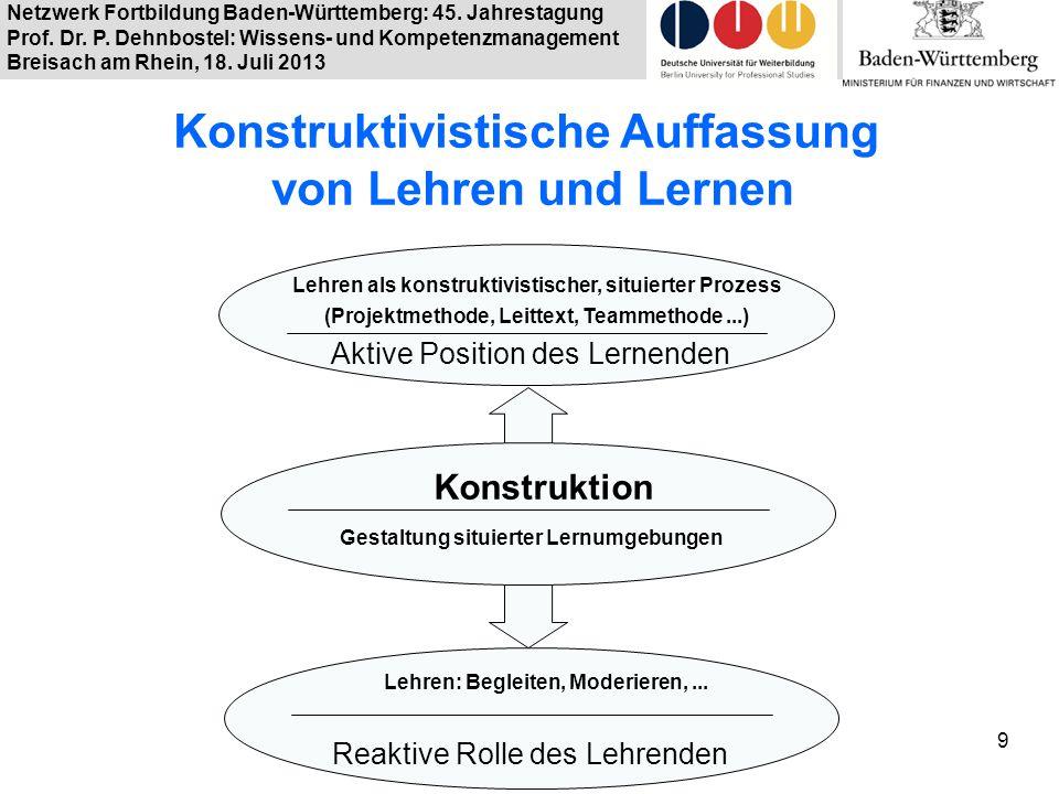 Netzwerk Fortbildung Baden-Württemberg: 45. Jahrestagung Prof. Dr. P. Dehnbostel: Wissens- und Kompetenzmanagement Breisach am Rhein, 18. Juli 2013 9