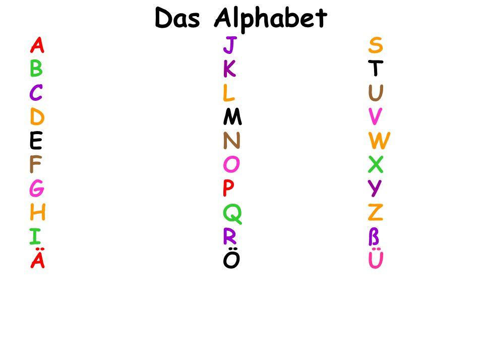 Das Alphabet AJSBKTCLUDMVENWFOXGPYH QZIRßÄÖÜAJSBKTCLUDMVENWFOXGPYH QZIRßÄÖÜ