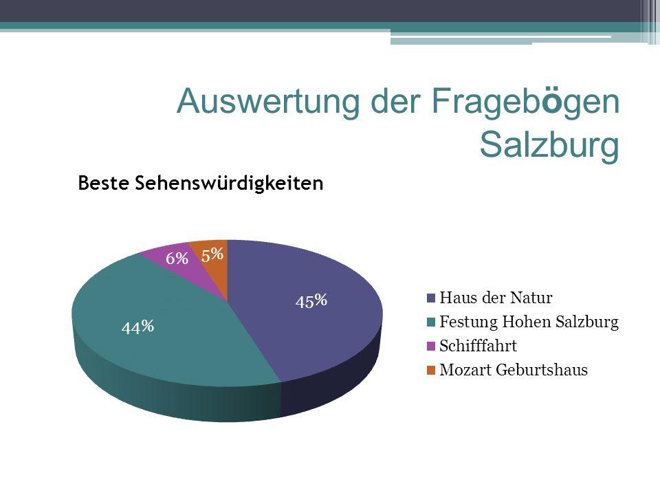 Auswertung der Frageb ö gen Salzburg
