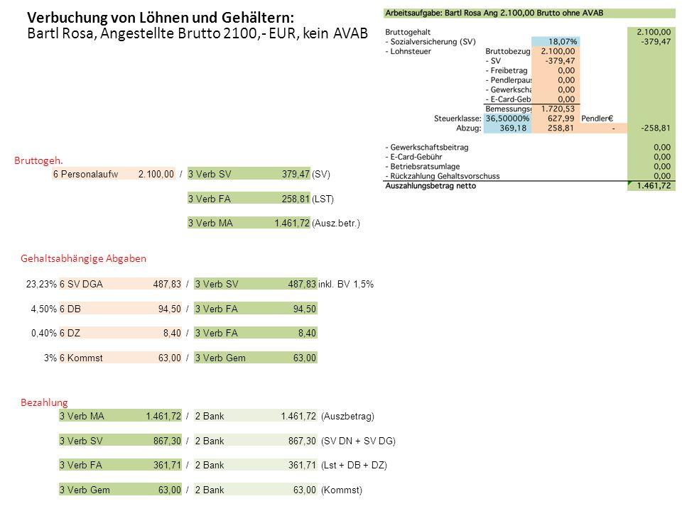 Bruttogeh. 6 Personalaufw 2.100,00/3 Verb SV 379,47(SV) 3 Verb FA 258,81(LST) 3 Verb MA 1.461,72(Ausz.betr.) Gehaltsabhängige Abgaben 23,23%6 SV DGA 4