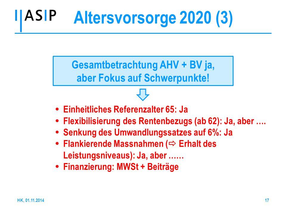 17 Gesamtbetrachtung AHV + BV ja, aber Fokus auf Schwerpunkte!  Einheitliches Referenzalter 65: Ja  Flexibilisierung des Rentenbezugs (ab 62): Ja, a