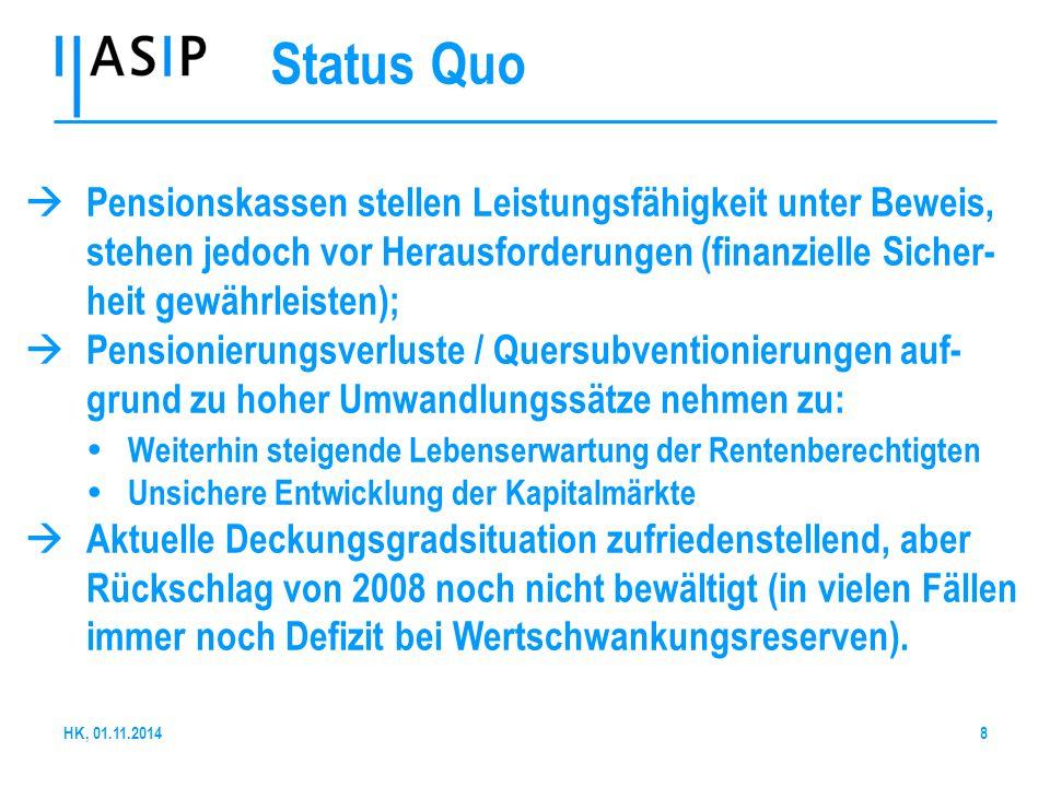 8 Status Quo  Pensionskassen stellen Leistungsfähigkeit unter Beweis, stehen jedoch vor Herausforderungen (finanzielle Sicher- heit gewährleisten); 