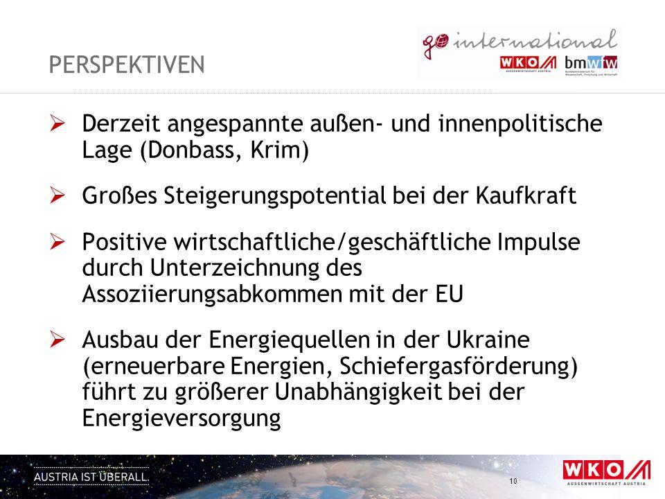 PERSPEKTIVEN  Derzeit angespannte außen- und innenpolitische Lage (Donbass, Krim)  Großes Steigerungspotential bei der Kaufkraft  Positive wirtscha