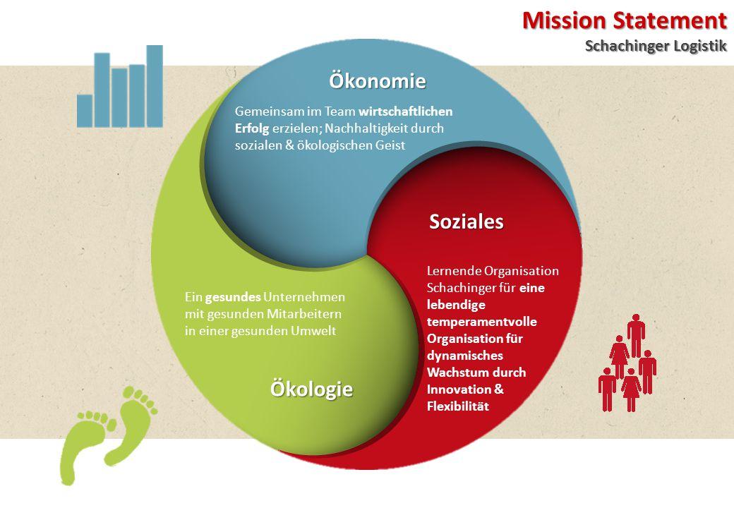 Mission Statement Schachinger Logistik Ökologie Ökologie Ein gesundes Unternehmen mit gesunden Mitarbeitern in einer gesunden Umwelt Ökonomie Ökonomie