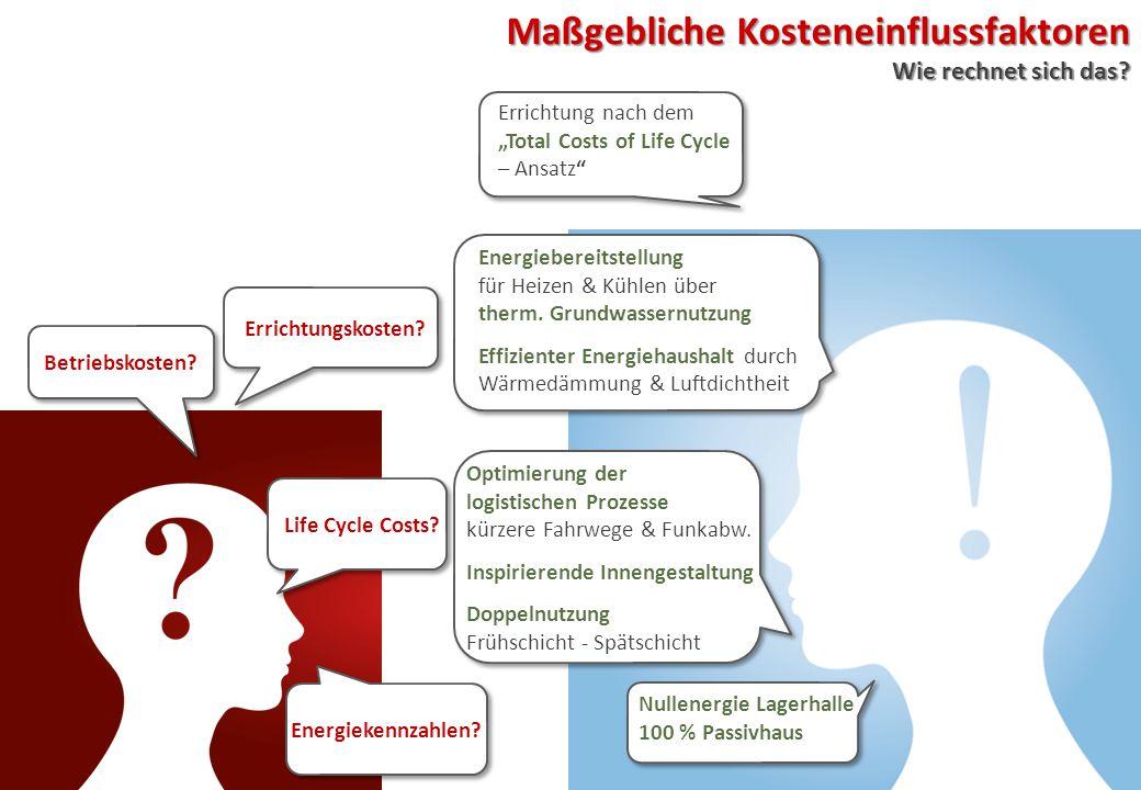"""Maßgebliche Kosteneinflussfaktoren Wie rechnet sich das? Errichtung nach dem """"Total Costs of Life Cycle – Ansatz"""" Energiebereitstellung für Heizen & K"""