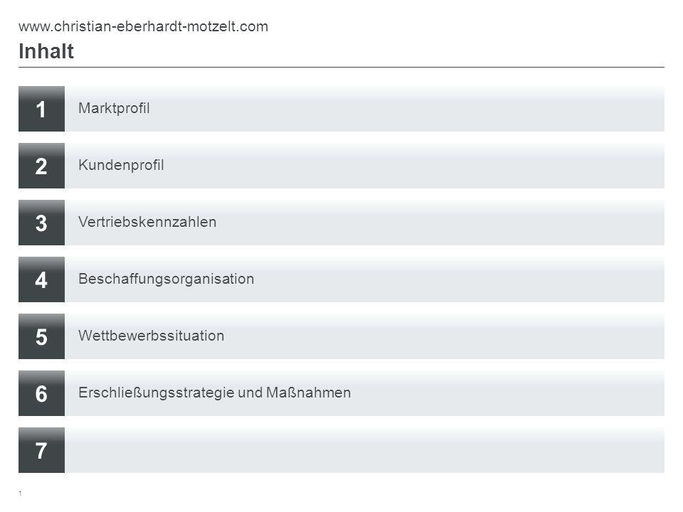 Inhalt 1 www.christian-eberhardt-motzelt.com 1 2 3 4 5 6 7 Marktprofil Vertriebskennzahlen Beschaffungsorganisation Wettbewerbssituation Erschließungs