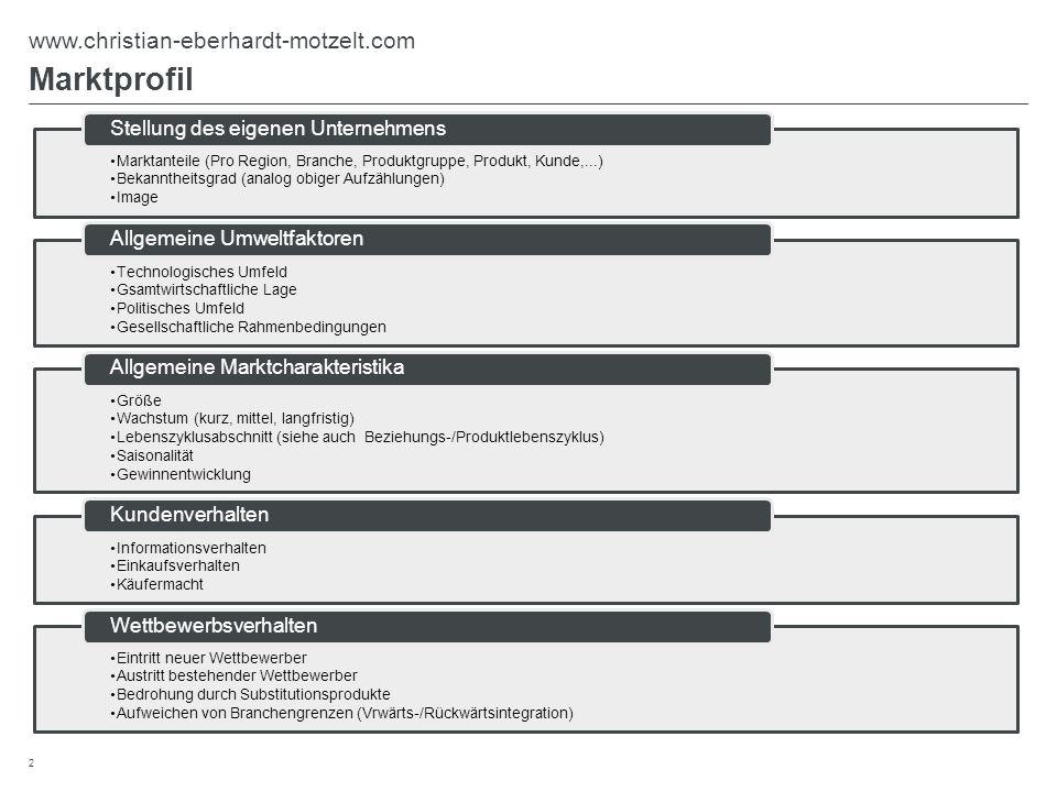 Marktprofil 2 www.christian-eberhardt-motzelt.com Marktanteile (Pro Region, Branche, Produktgruppe, Produkt, Kunde,...) Bekanntheitsgrad (analog obige