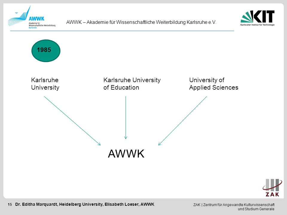 ZAK   Zentrum für Angewandte Kulturwissenschaft und Studium Generale 15 AWWK – Akademie für Wissenschaftliche Weiterbildung Karlsruhe e.V. Dr. Editha
