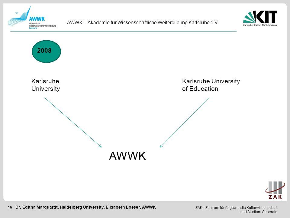 ZAK   Zentrum für Angewandte Kulturwissenschaft und Studium Generale 16 AWWK – Akademie für Wissenschaftliche Weiterbildung Karlsruhe e.V. Dr. Editha