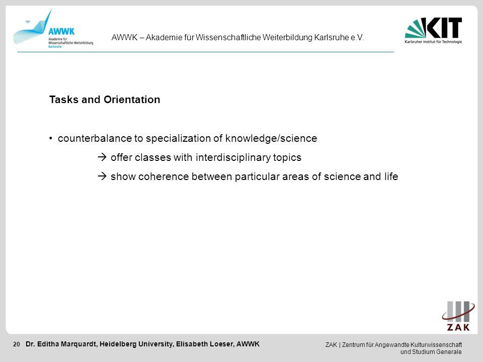 ZAK   Zentrum für Angewandte Kulturwissenschaft und Studium Generale 20 AWWK – Akademie für Wissenschaftliche Weiterbildung Karlsruhe e.V. Dr. Editha