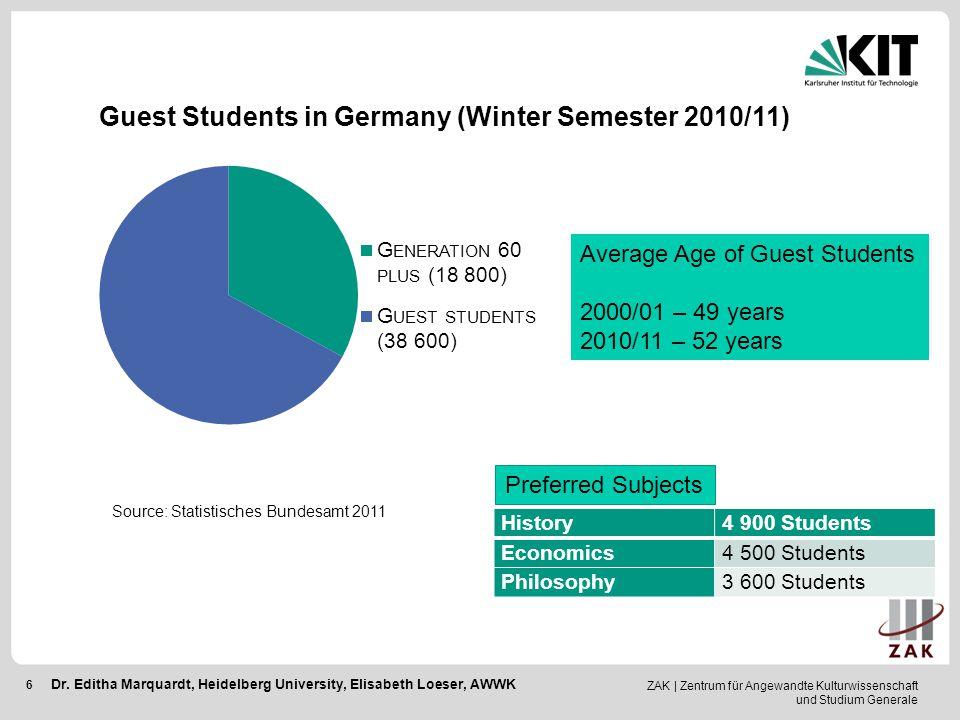 ZAK   Zentrum für Angewandte Kulturwissenschaft und Studium Generale 6 Guest Students in Germany (Winter Semester 2010/11) Source: Statistisches Bunde