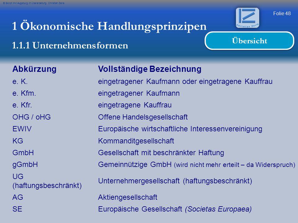 Folie 48 © Skript IHK Augsburg in Überarbeitung Christian Zerle 1 Ökonomische Handlungsprinzipen 1.1.1 Unternehmensformen Übersicht AbkürzungVollständ