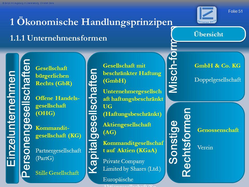 Folie 51 © Skript IHK Augsburg in Überarbeitung Christian Zerle Personengesellschaften Gesellschaft bürgerlichen Rechts (GbR) Offene Handels- gesellsc
