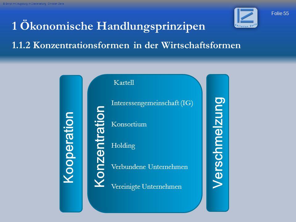 Folie 55 © Skript IHK Augsburg in Überarbeitung Christian Zerle Kooperation Konzentration Kartell Interessengemeinschaft (IG) Konsortium Holding Verbu