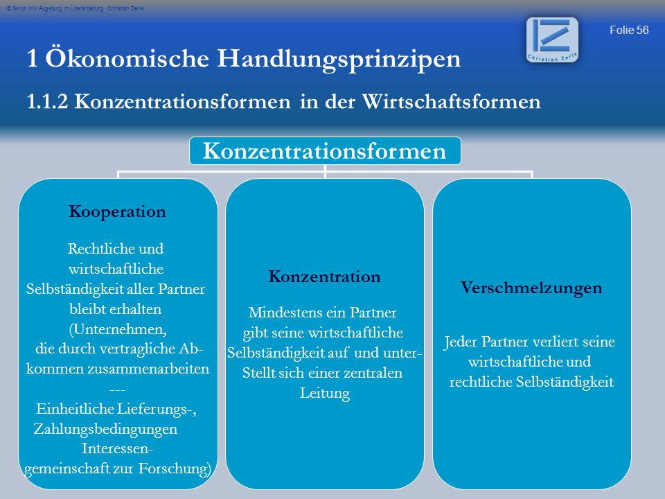 Folie 56 © Skript IHK Augsburg in Überarbeitung Christian Zerle 1 Ökonomische Handlungsprinzipen 1.1.2 Konzentrationsformen in der Wirtschaftsformen K