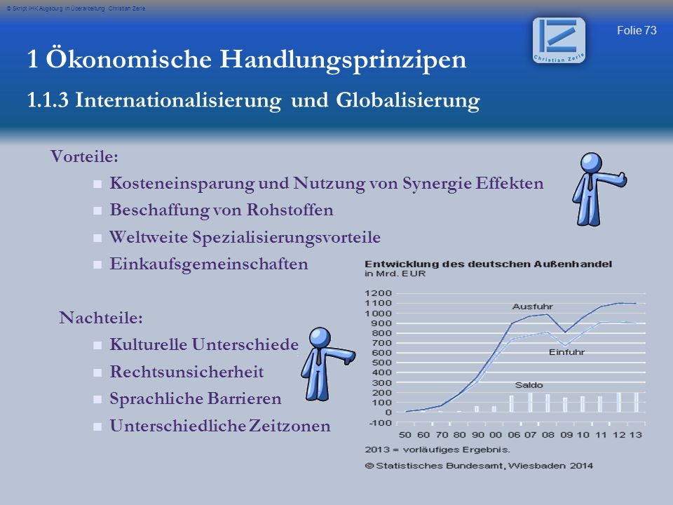 Folie 73 © Skript IHK Augsburg in Überarbeitung Christian Zerle 1 Ökonomische Handlungsprinzipen 1.1.3 Internationalisierung und Globalisierung Vortei