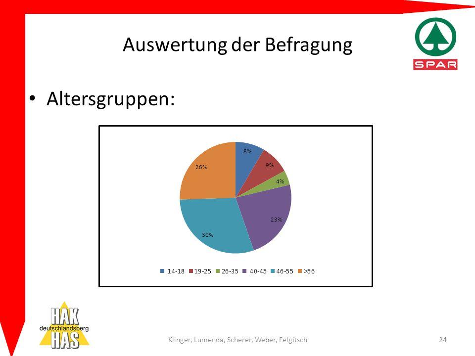 Auswertung der Befragung Altersgruppen: Klinger, Lumenda, Scherer, Weber, Felgitsch24