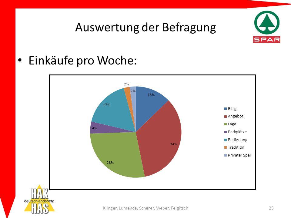 Auswertung der Befragung Einkäufe pro Woche: Klinger, Lumenda, Scherer, Weber, Felgitsch25