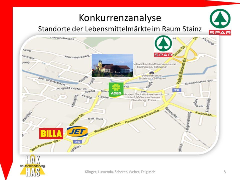 Konkurrenzanalyse Standorte der Lebensmittelmärkte im Raum Stainz Klinger, Lumenda, Scherer, Weber, Felgitsch8
