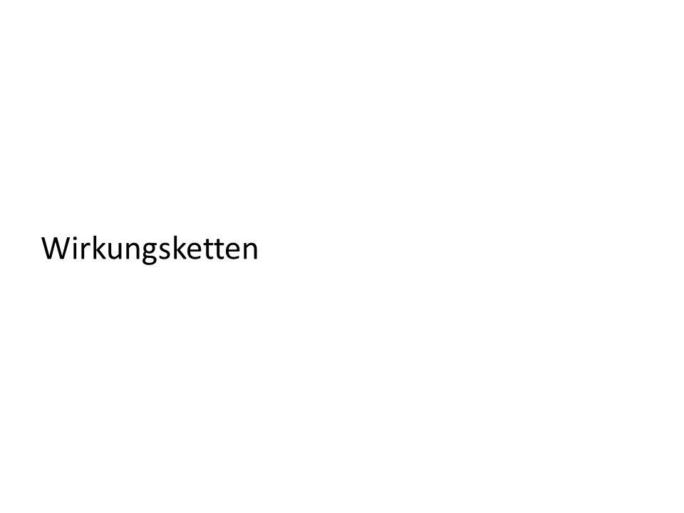 INFRAS Grundidee der Analyse | Energiestrategie − Chancen für die Bündner Wirtschaft | 26.