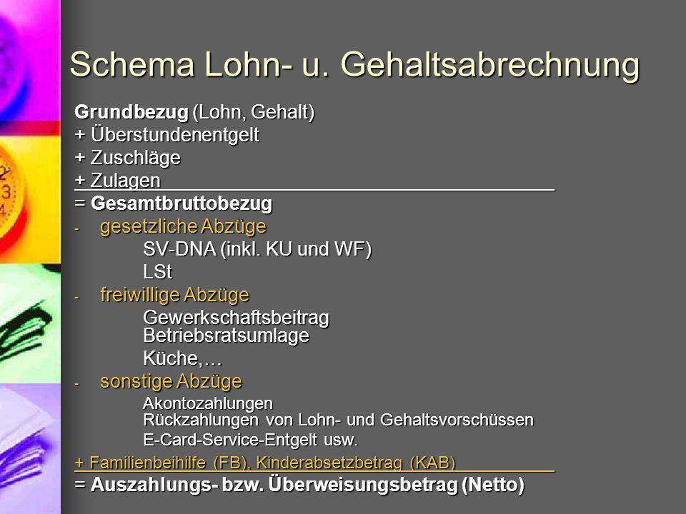 Schema Lohn- u. Gehaltsabrechnung Grundbezug (Lohn, Gehalt) + Überstundenentgelt + Zuschläge + Zulagen = Gesamtbruttobezug - gesetzliche Abzüge SV-DNA