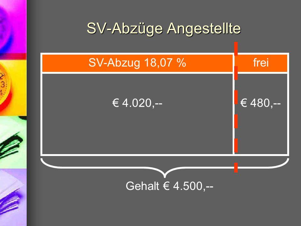 SV-Abzüge Angestellte Gehalt € 4.500,-- € 4.020,-- SV-Abzug 18,07 % € 480,-- frei