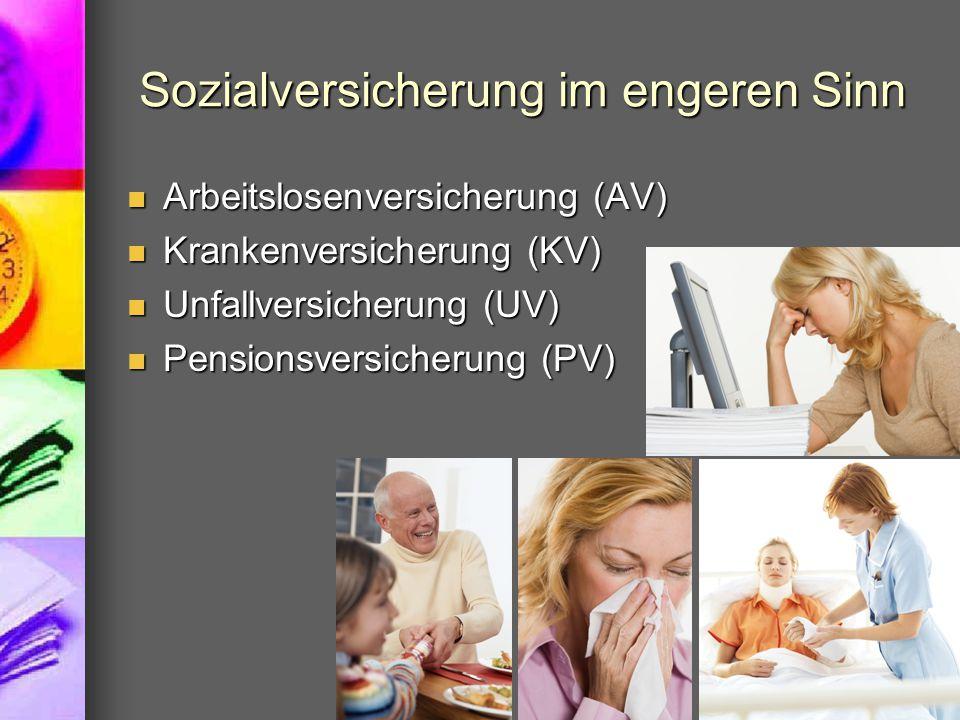 Sozialversicherung im engeren Sinn Arbeitslosenversicherung (AV) Arbeitslosenversicherung (AV) Krankenversicherung (KV) Krankenversicherung (KV) Unfal