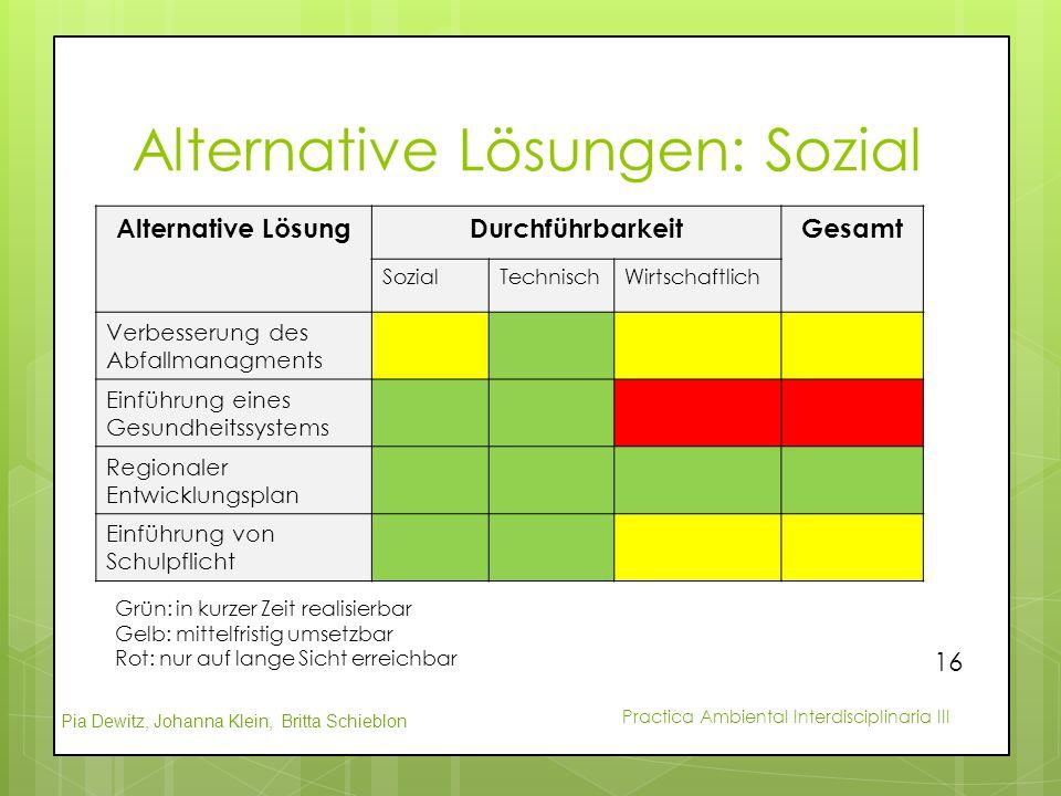 Pia Dewitz, Johanna Klein, Britta Schieblon Practica Ambiental Interdisciplinaria III Alternative Lösungen: Sozial Alternative LösungDurchführbarkeitG