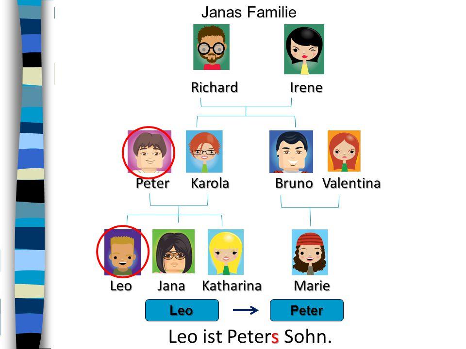 PeterKarola RichardIrene LeoKatharina BrunoValentina Marie Janas FamilieJana LeoPeter s Leo ist Peters Sohn.
