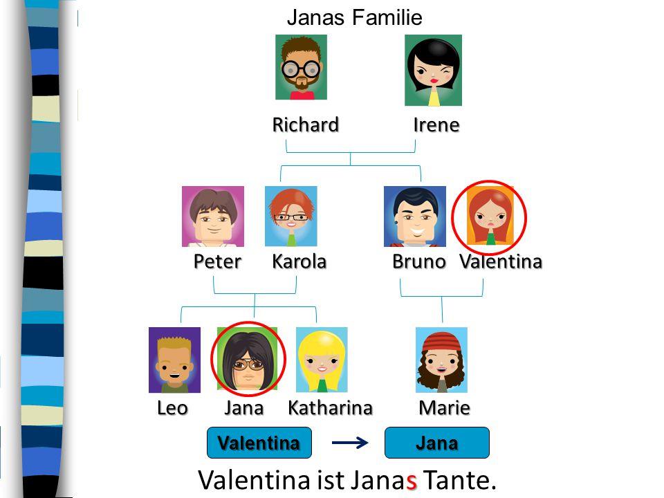PeterKarola RichardIrene LeoKatharina BrunoValentina Marie Janas FamilieJana LeoKatharina s Leo ist Katharinas Bruder.