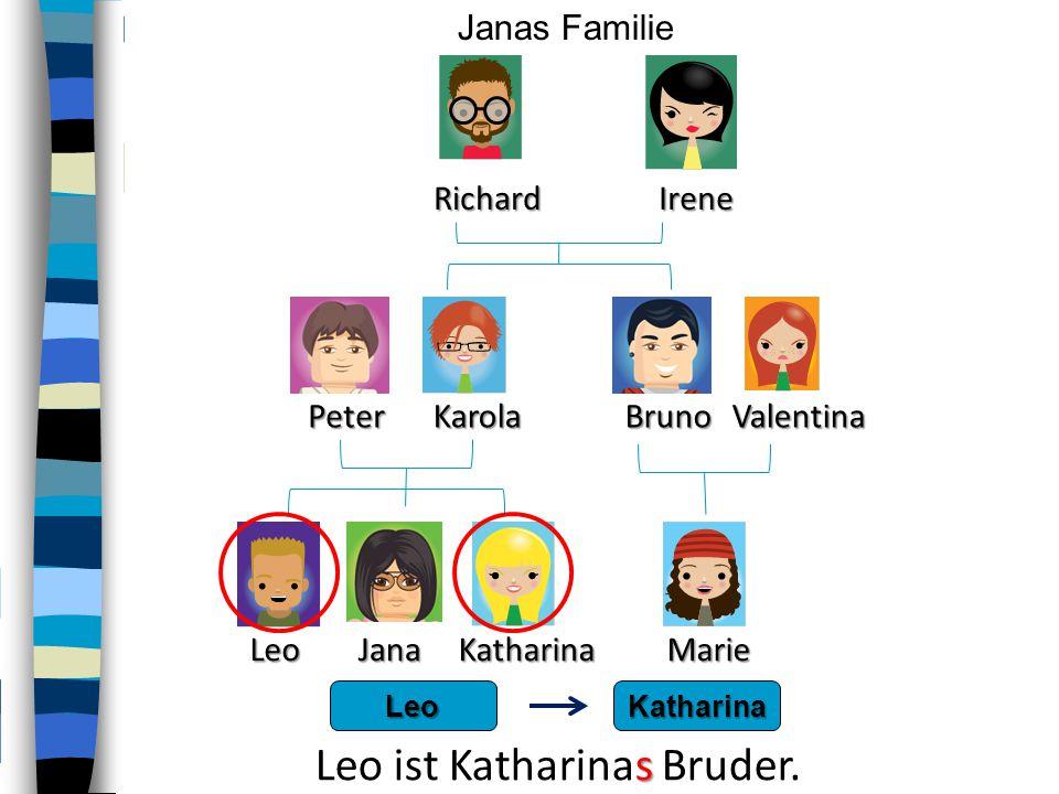 PeterKarola RichardIrene LeoKatharina BrunoValentina Marie Janas FamilieJana RichardMarie s Richard ist Maries Großvater.