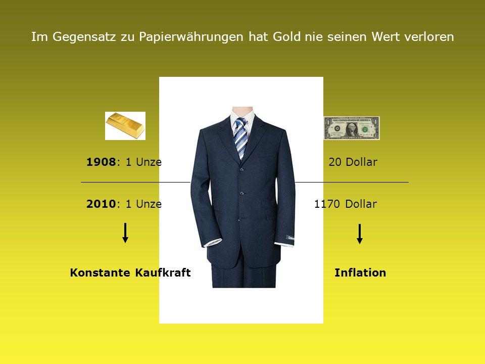 Im Gegensatz zu Papierwährungen hat Gold nie seinen Wert verloren 1908: 1 Unze20 Dollar 2010: 1 Unze 1170 Dollar Konstante KaufkraftInflation