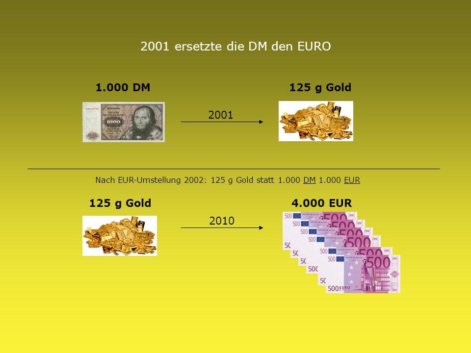 2001 ersetzte die DM den EURO 2001 1.000 DM Nach EUR-Umstellung 2002: 125 g Gold statt 1.000 DM 1.000 EUR 125 g Gold 2010 125 g Gold4.000 EUR